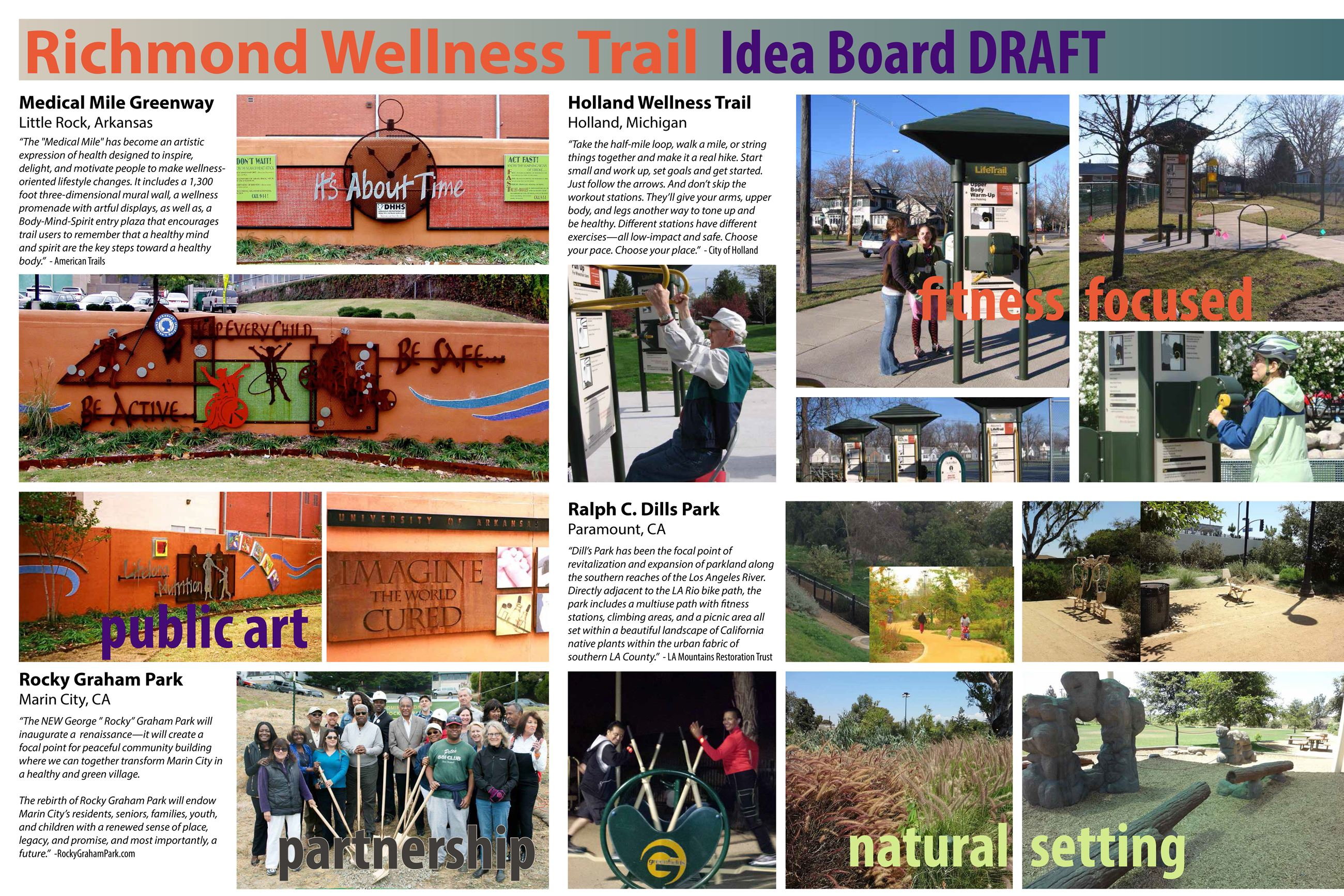 Richmond Wellness Trail Concept-Board-Map