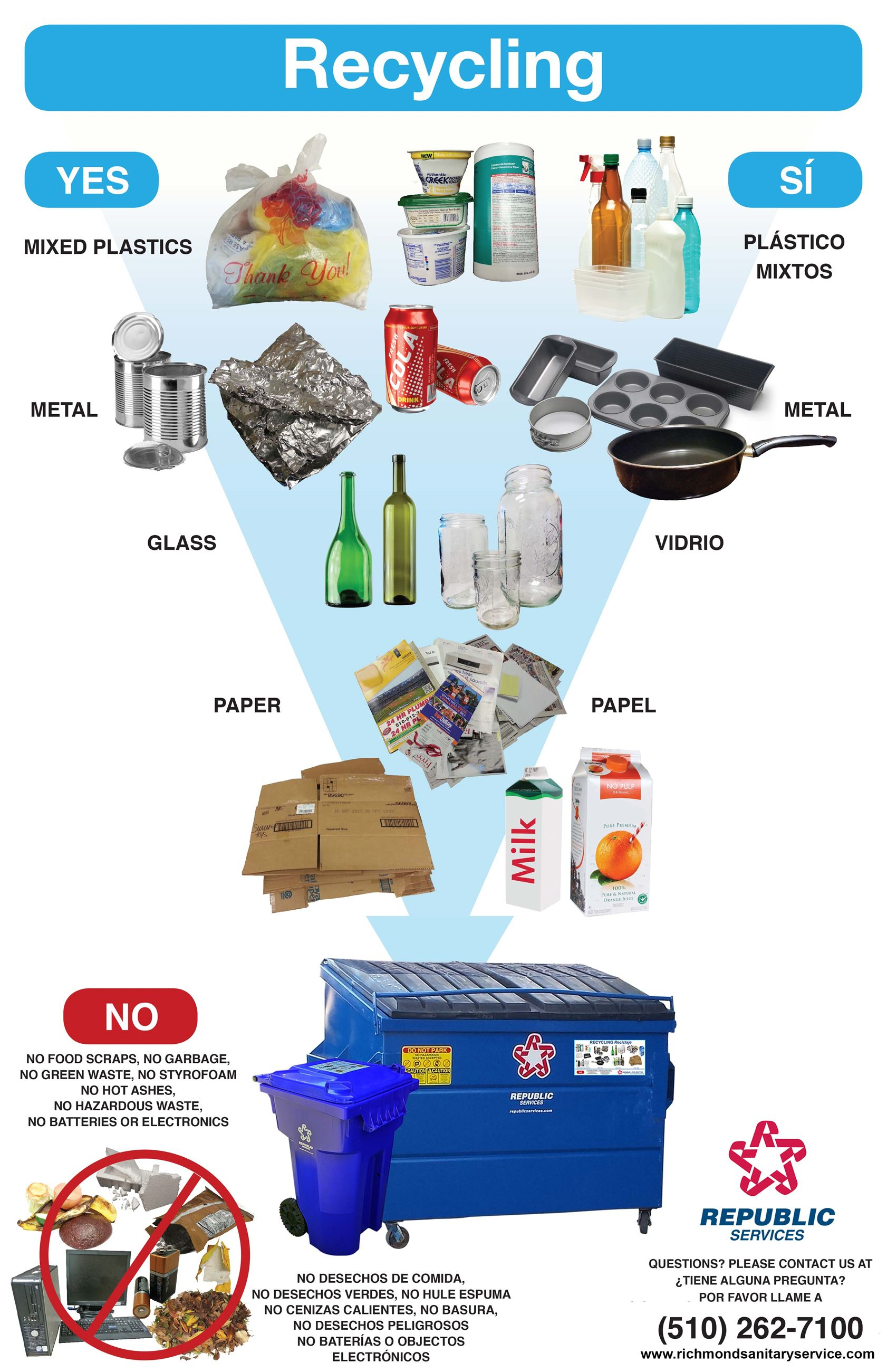 all-in-one-recycling