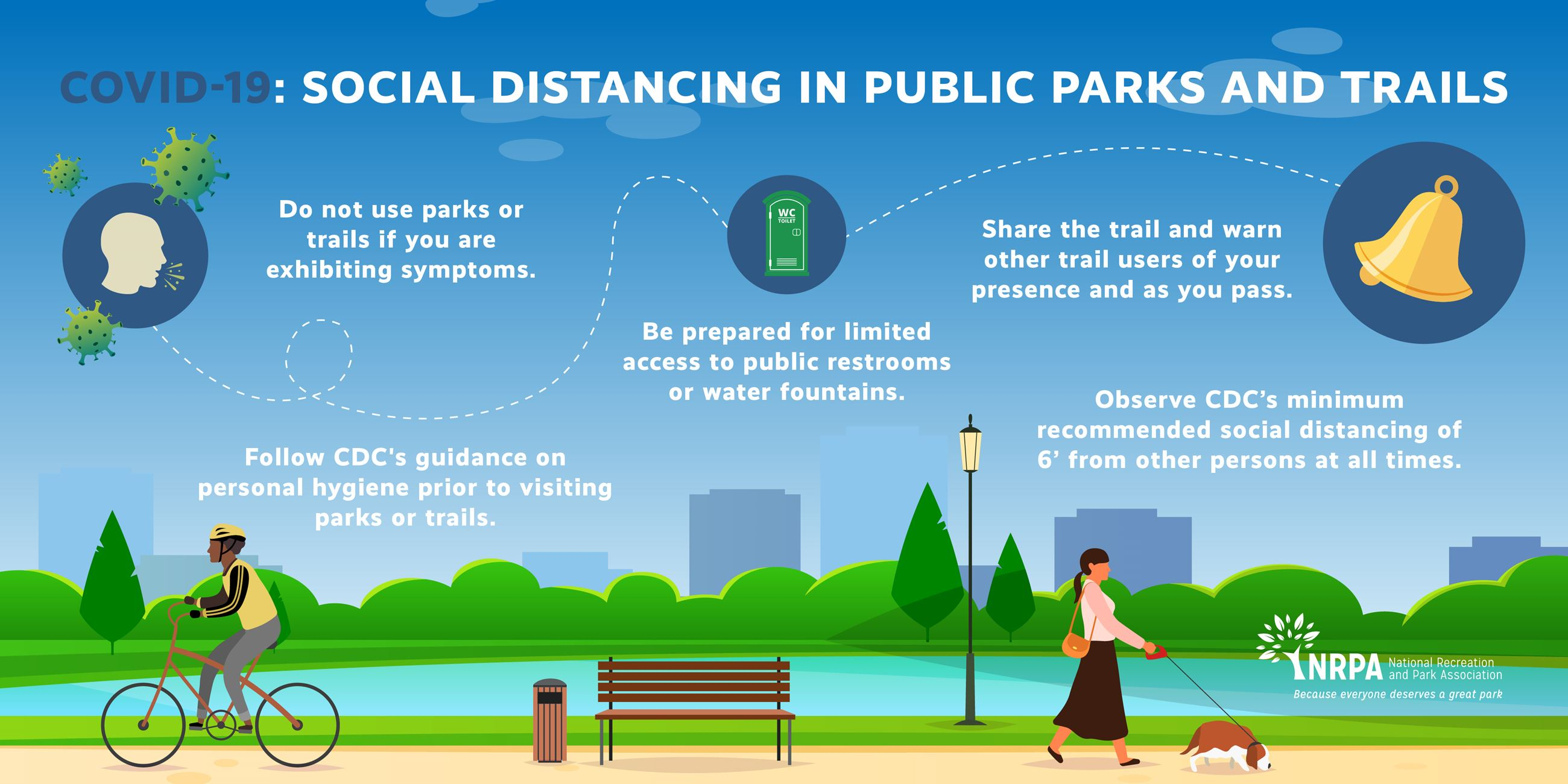 covid-19 urban parks graphic